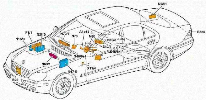 Auto repair software china manufacturer car parts amp components