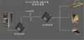 深圳汉楚科技键盘显示鼠标(KVM)延长器HT1101 2