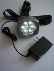 超亮LED頭燈