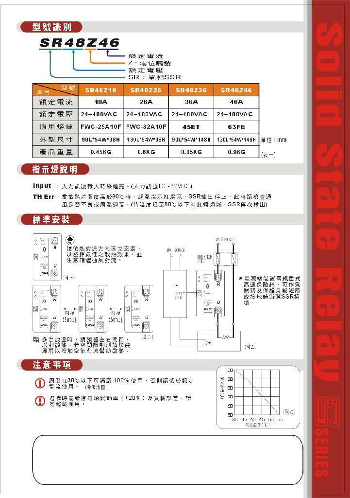 樺特WS系列功率調節器 5