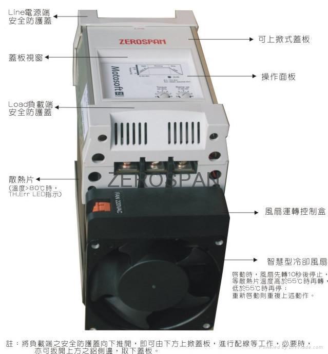 Motor Soft Starter N1 N2 N3 N4 Zerospan China