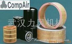 供應:康普艾壓縮機原裝配件