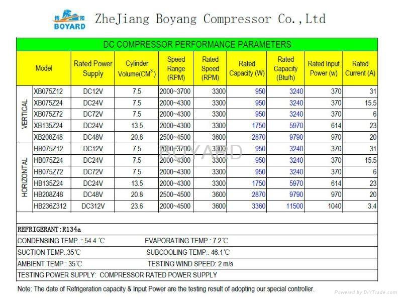 12V DC Compressor for air conditioning 2