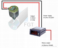 FSP700 thermal flow sensor with display