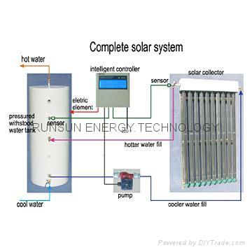 Split balcony water heater system 3