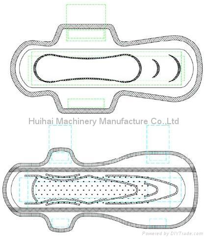 WD-HY900 Full Servo High Speed Sanitary Napkin Machine  4