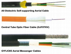 fiber optic cable,optical fiber cable