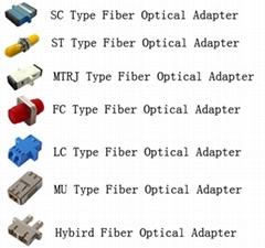adpter,fiber optic adapter,LC,MU HYBIRD,SC,ST,MTRJ,FC