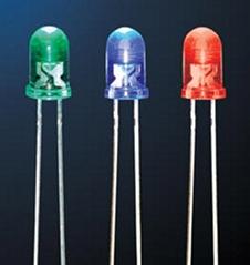 DIP LED light(Round LED)