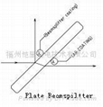 Plate beam splitter