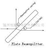 Plate beam splitter