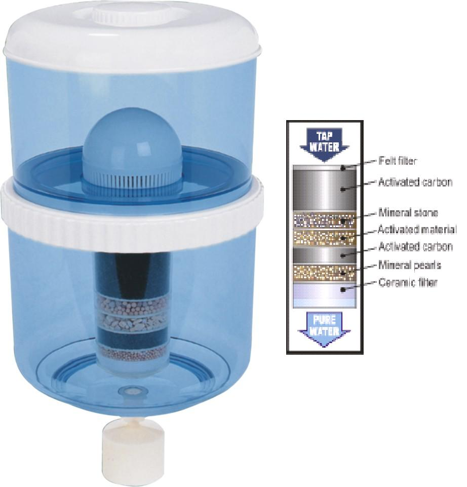 Cheap and Best Water Filters and Purifiers to Buy (Ureka, Kenstar