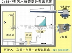 大排量地下室排污粉碎电动抽水泵