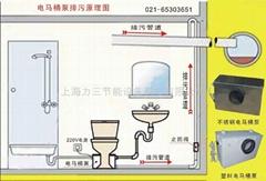 上海地下室排污粉碎电动抽水泵