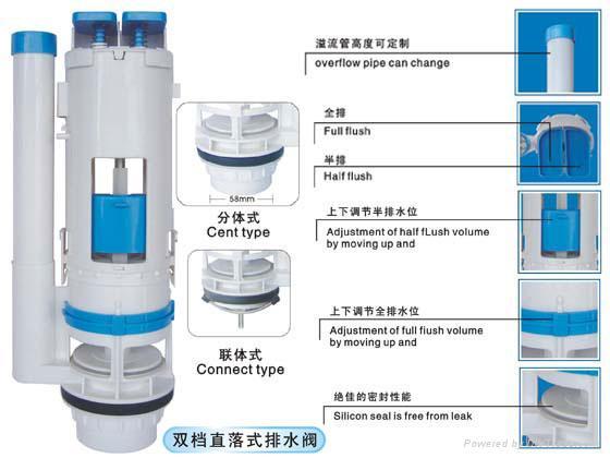 Toilet Cistern Dual Flush Mehcanism 1
