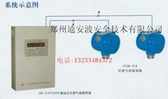 多線制可燃氣體報警控制器