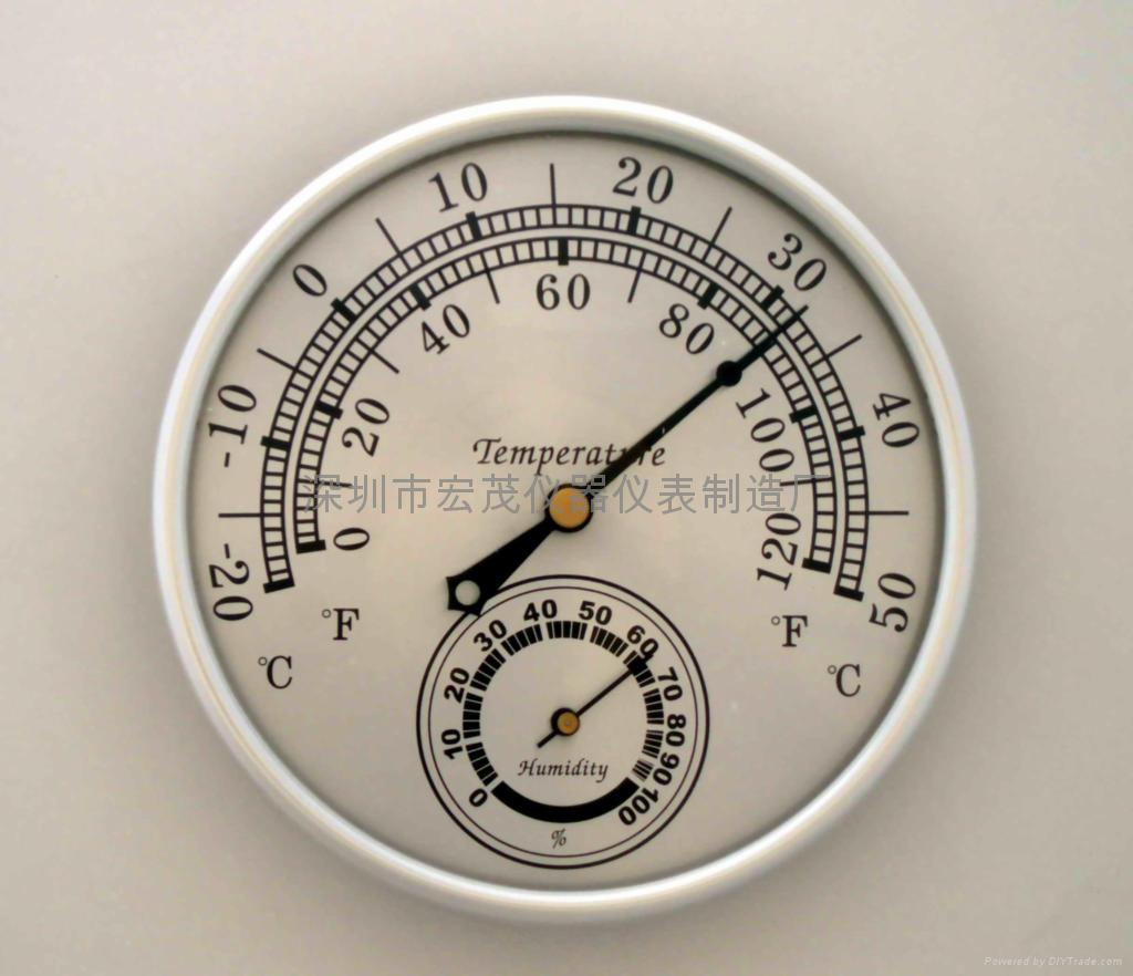 Indoor Thermometer and Hygrometer 2