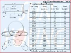 陶瓷杯口环(移印机油盅专用)