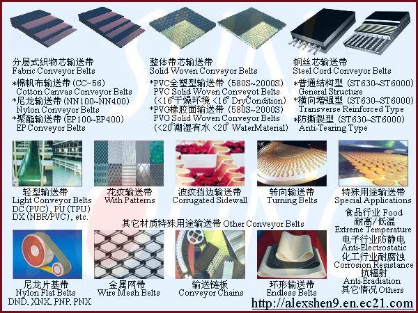 Conveyor Belts 1