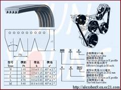 Poly V Belts (Ribbed Belts)