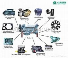 Heavy Truck Diesel Engine Parts