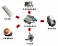 上海汽车指纹锁 1