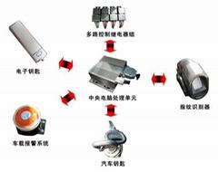 上海汽车指纹锁