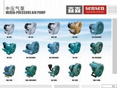 旋涡气泵高压鼓风机增氧机