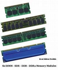 SDRAM,DDR,DDR2,RDRAM