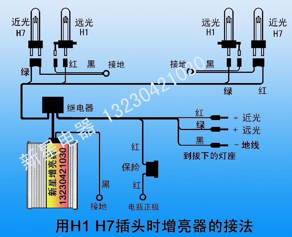 为适应发电机转速的变化产生的波动,电压的稳定性需要很好,开关