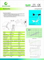 CIty Swallow wind generator