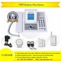 Wireless GSM Telephone Alarm System With