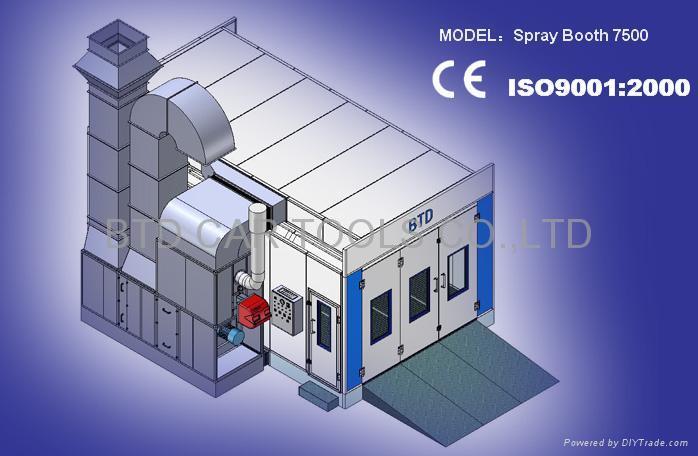 Spray Booth 7500 1