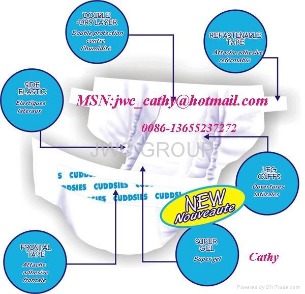 High-Speed Baby Diaper Machine300PCS/MIN 4