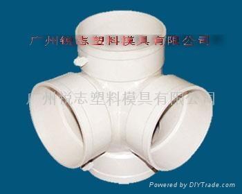廣州市白雲區塑料模具 1