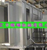 烘乾生產線,UV光固機,晒版機,水淋線