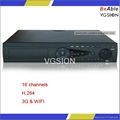 16 channels playback simultaneously DVR