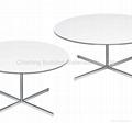HPL table