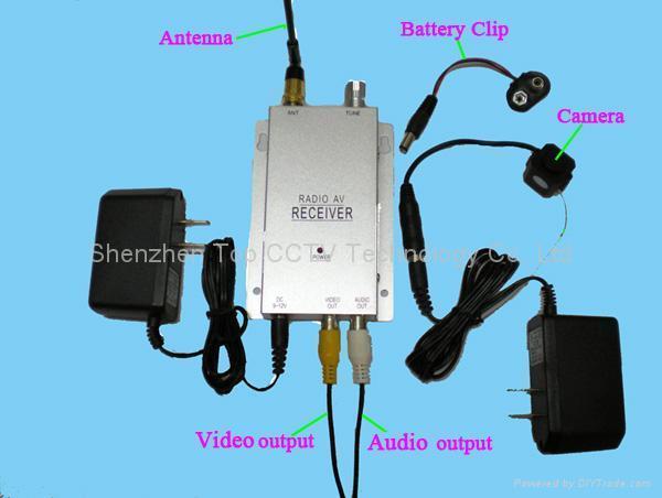 Wireless Spy Cameras