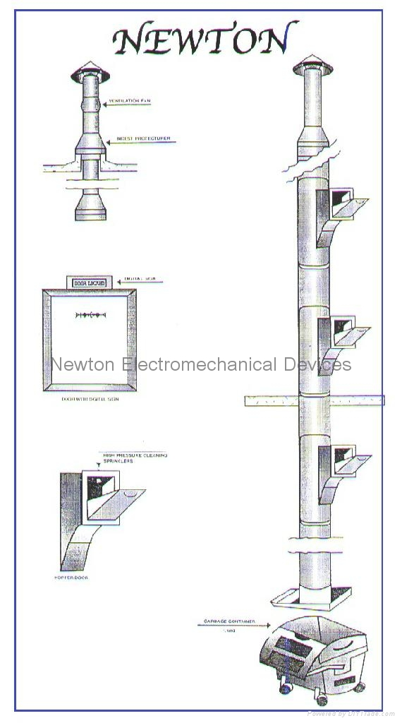 Garbage Chute Design : Garbage chute newton united arab emirates manufacturer