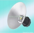 Led Industrial light