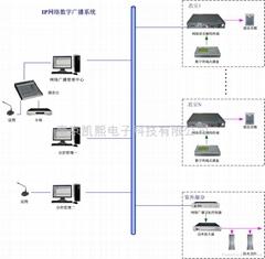 IP网络数字寻址广播系统