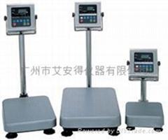 HW系列工业防水秤