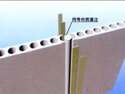 石膏空心隔墙板 - 90/120*600*2400 - 蓝天白云 (中国