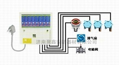 液化气报警器 RK-4000 型-可燃气体报警器