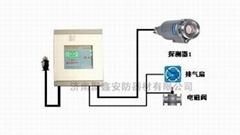 RBK型一氧化氮報警器-有毒氣體報警器