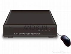 4路網絡視頻服務器