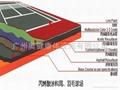 供應丙烯酸球場塗料、球場塗料、丙烯酸 3