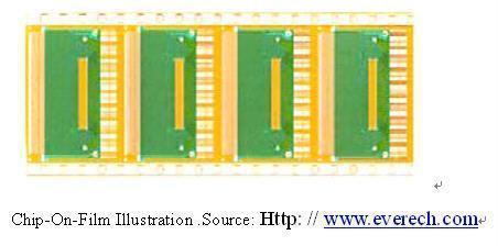 Cof Film Cof Module Chip On Film Ilb Bonding Ercof619