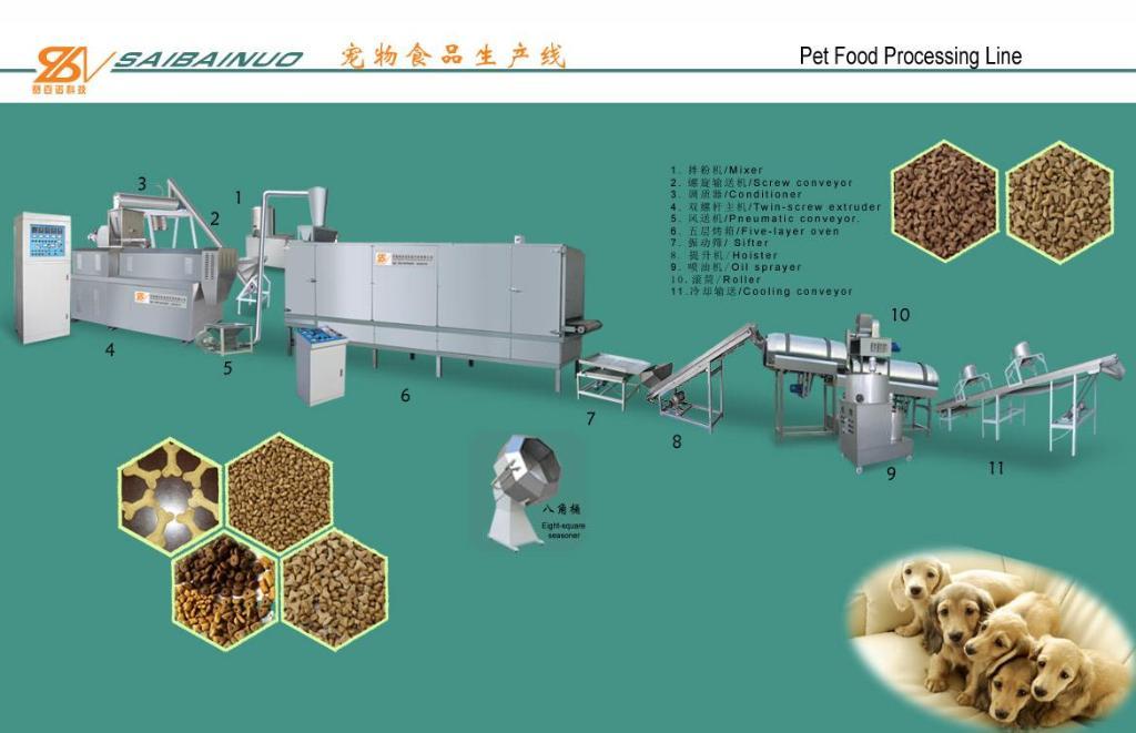 Pet Food Processing Pet Food Processing Line 2